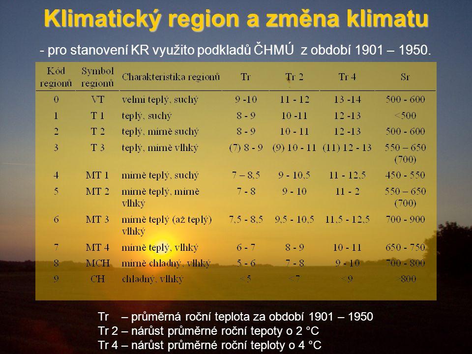 Klimatický region a změna klimatu - pro stanovení KR využito podkladů ČHMÚ z období 1901 – 1950.
