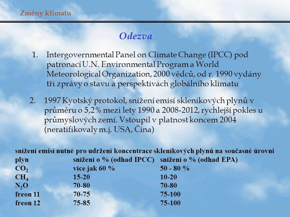 Změny klimatu Odezva 1.Intergovernmental Panel on Climate Change (IPCC) pod patronací U.N. Environmental Program a World Meteorological Organization,