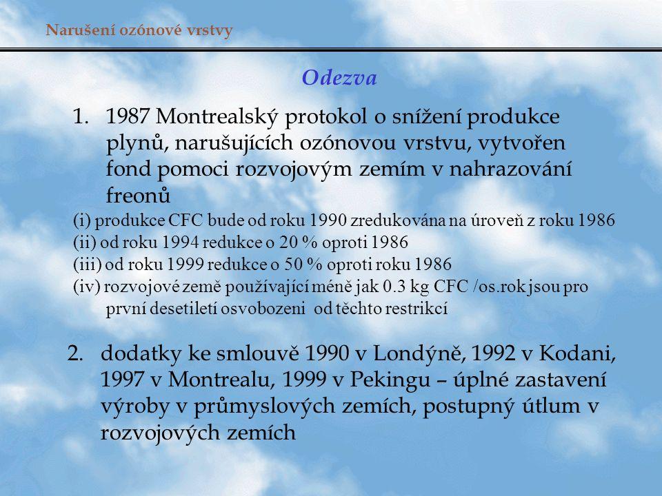 Narušení ozónové vrstvy Odezva 1.1987 Montrealský protokol o snížení produkce plynů, narušujících ozónovou vrstvu, vytvořen fond pomoci rozvojovým zemím v nahrazování freonů (i) produkce CFC bude od roku 1990 zredukována na úroveň z roku 1986 (ii) od roku 1994 redukce o 20 % oproti 1986 (iii) od roku 1999 redukce o 50 % oproti roku 1986 (iv) rozvojové země používající méně jak 0.3 kg CFC /os.rok jsou pro první desetiletí osvobozeni od těchto restrikcí 2.dodatky ke smlouvě 1990 v Londýně, 1992 v Kodani, 1997 v Montrealu, 1999 v Pekingu – úplné zastavení výroby v průmyslových zemích, postupný útlum v rozvojových zemích