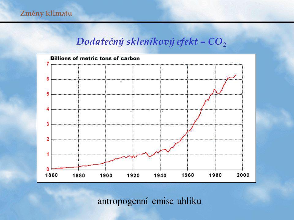 Změny klimatu Dodatečný skleníkový efekt – CO 2 historická měření obsahu CO 2 v atmosféře 97% emisí z přirozených zdrojů (rozklad organické hmoty) bilance ukládáním (rostliny, voda) 3% antropogenního původu (fosilní paliva, odlesňování) přírůstek od 19.