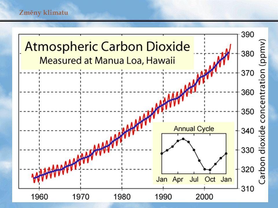 Narušení ozónové vrstvy Katalytický rozklad ozónu 1.UV záření odštěpí z molekuly freonu chlorový atom… 2.