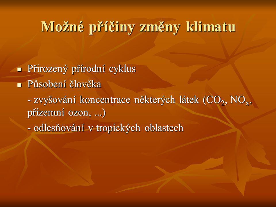 Možné příčiny změny klimatu Přirozený přírodní cyklus Přirozený přírodní cyklus Působení člověka Působení člověka - zvyšování koncentrace některých látek (CO 2, NO x, přízemní ozon,...) - odlesňování v tropických oblastech