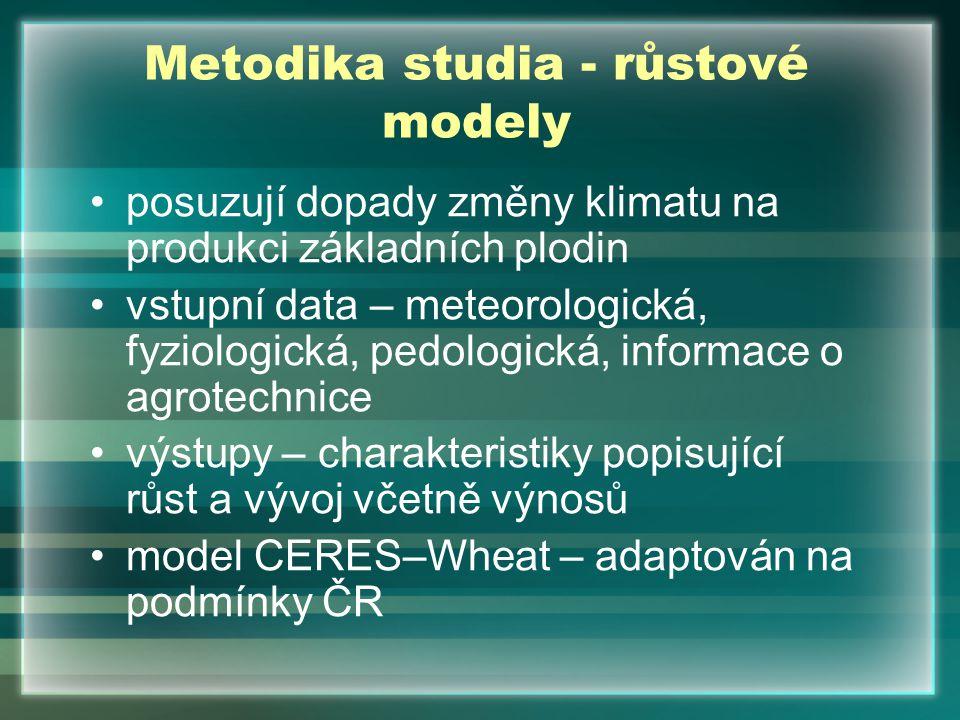 Metodika studia - růstové modely posuzují dopady změny klimatu na produkci základních plodin vstupní data – meteorologická, fyziologická, pedologická,