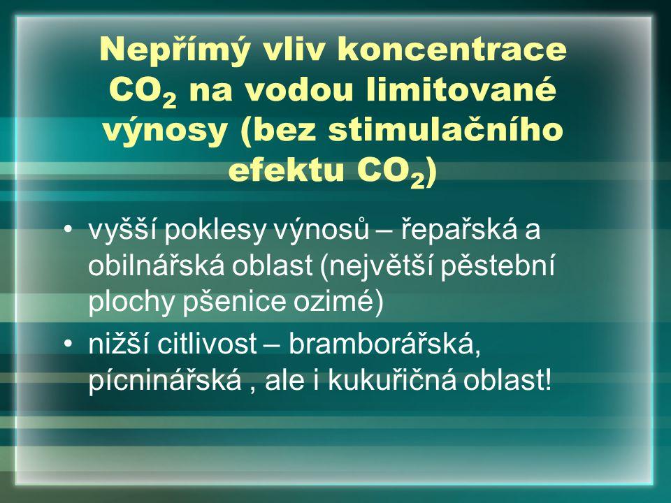 Nepřímý vliv koncentrace CO 2 na vodou limitované výnosy (bez stimulačního efektu CO 2 ) vyšší poklesy výnosů – řepařská a obilnářská oblast (největší