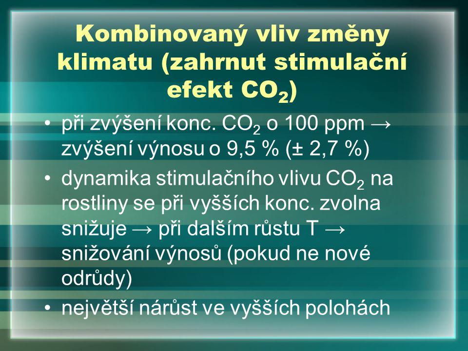 Kombinovaný vliv změny klimatu (zahrnut stimulační efekt CO 2 ) při zvýšení konc. CO 2 o 100 ppm → zvýšení výnosu o 9,5 % (± 2,7 %) dynamika stimulačn