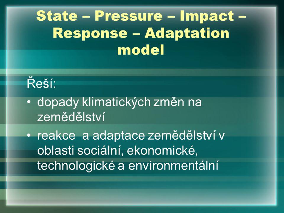 State – Pressure – Impact – Response – Adaptation model Řeší: dopady klimatických změn na zemědělství reakce a adaptace zemědělství v oblasti sociální