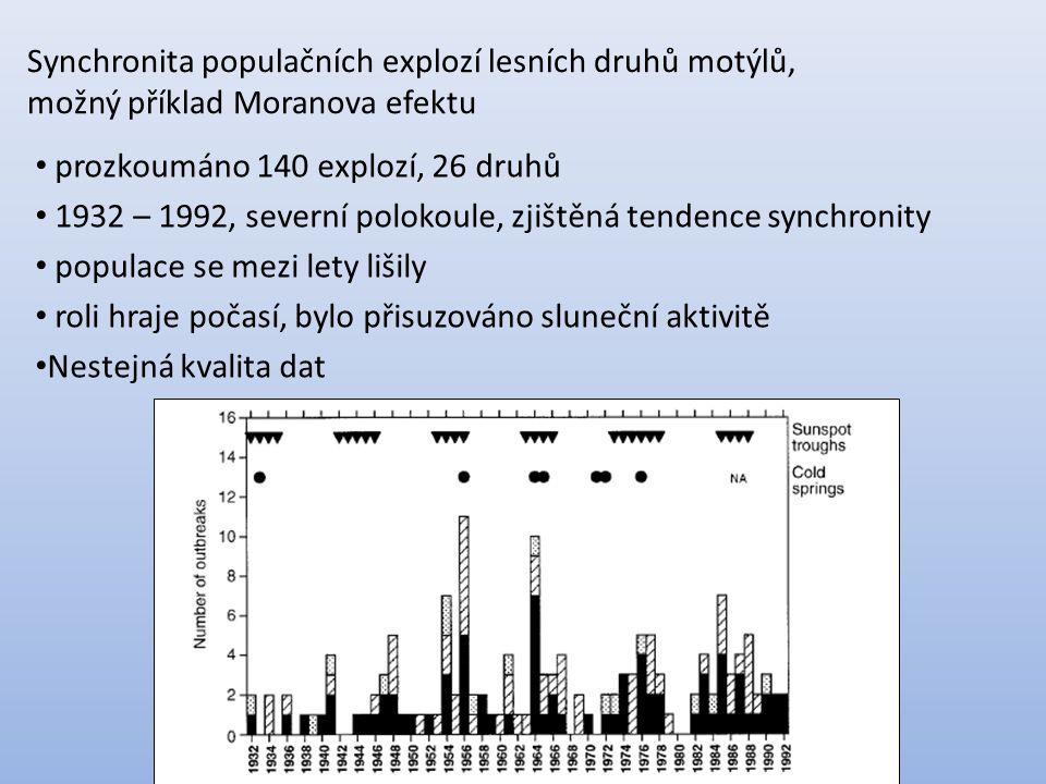 Synchronita populačních explozí lesních druhů motýlů, možný příklad Moranova efektu prozkoumáno 140 explozí, 26 druhů 1932 – 1992, severní polokoule, zjištěná tendence synchronity populace se mezi lety lišily roli hraje počasí, bylo přisuzováno sluneční aktivitě Nestejná kvalita dat