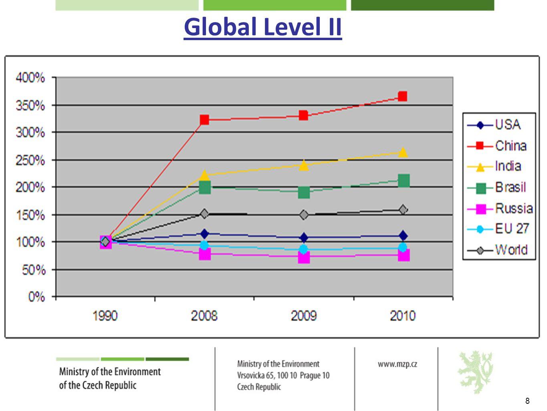 GHG - Global Level III 9
