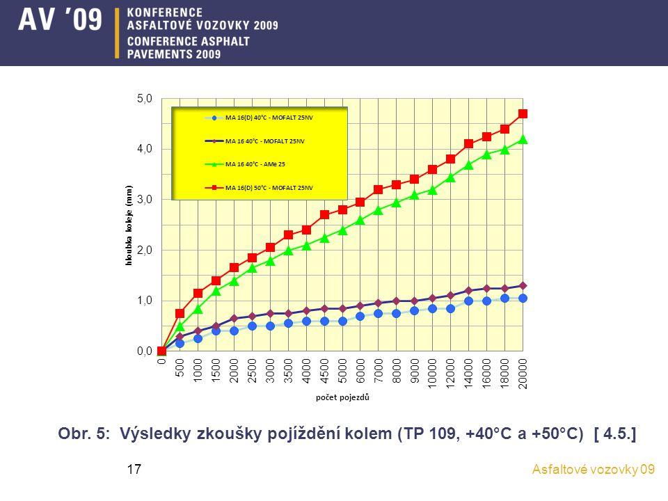 Asfaltové vozovky 0917 Obr. 5: Výsledky zkoušky pojíždění kolem (TP 109, +40°C a +50°C) [ 4.5.]