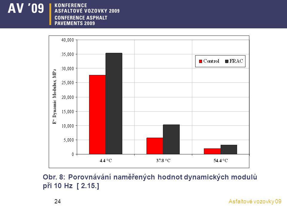 Asfaltové vozovky 0924 Obr. 8: Porovnávání naměřených hodnot dynamických modulů při 10 Hz [ 2.15.]