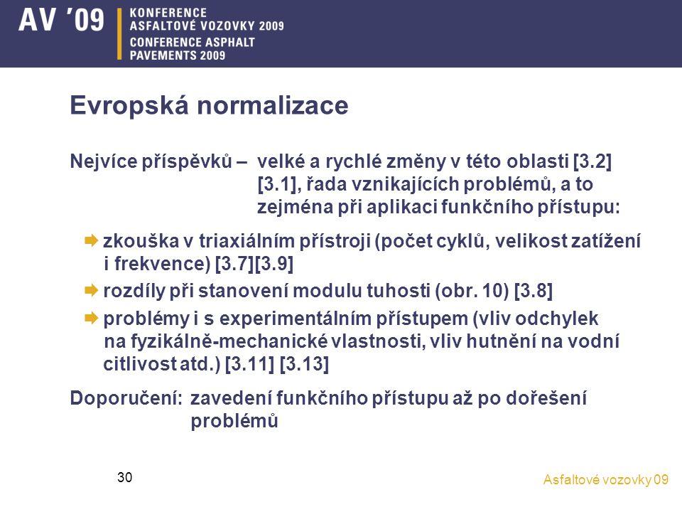 Asfaltové vozovky 09 30 Evropská normalizace Nejvíce příspěvků – velké a rychlé změny v této oblasti [3.2] [3.1], řada vznikajících problémů, a to zej