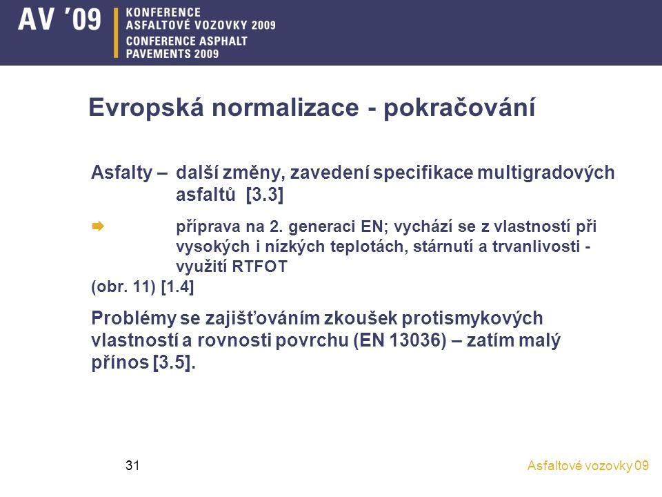 Asfaltové vozovky 0931 Evropská normalizace - pokračování Asfalty – další změny, zavedení specifikace multigradových asfaltů [3.3]  příprava na 2. ge