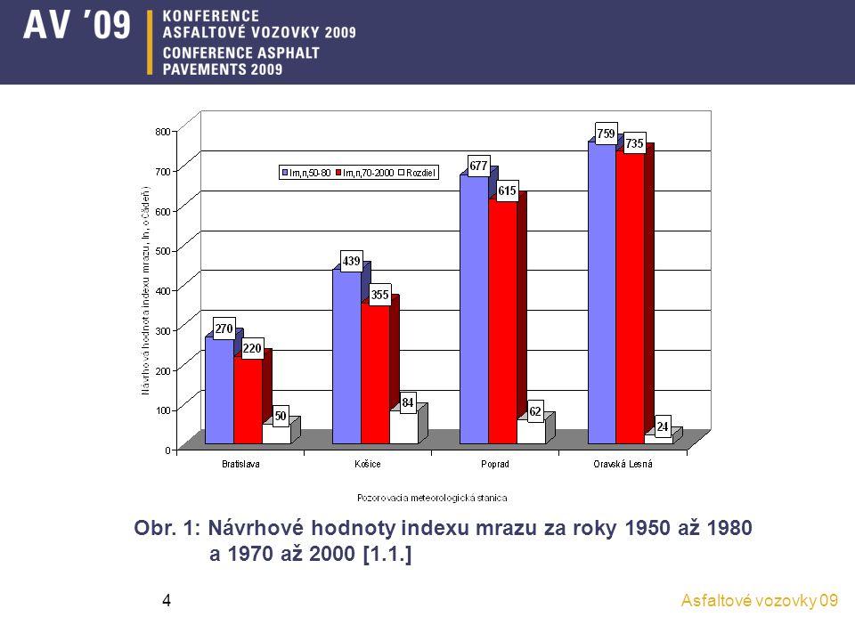 Asfaltové vozovky 094 Obr. 1: Návrhové hodnoty indexu mrazu za roky 1950 až 1980 a 1970 až 2000 [1.1.]