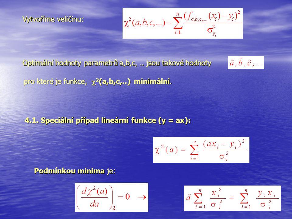 Vytvoříme veličinu: Optimální hodnoty parametrů a,b,c,.. jsou takové hodnoty pro které je funkce,  2 (a,b,c,..) minimální. 4.1. Speciální případ line