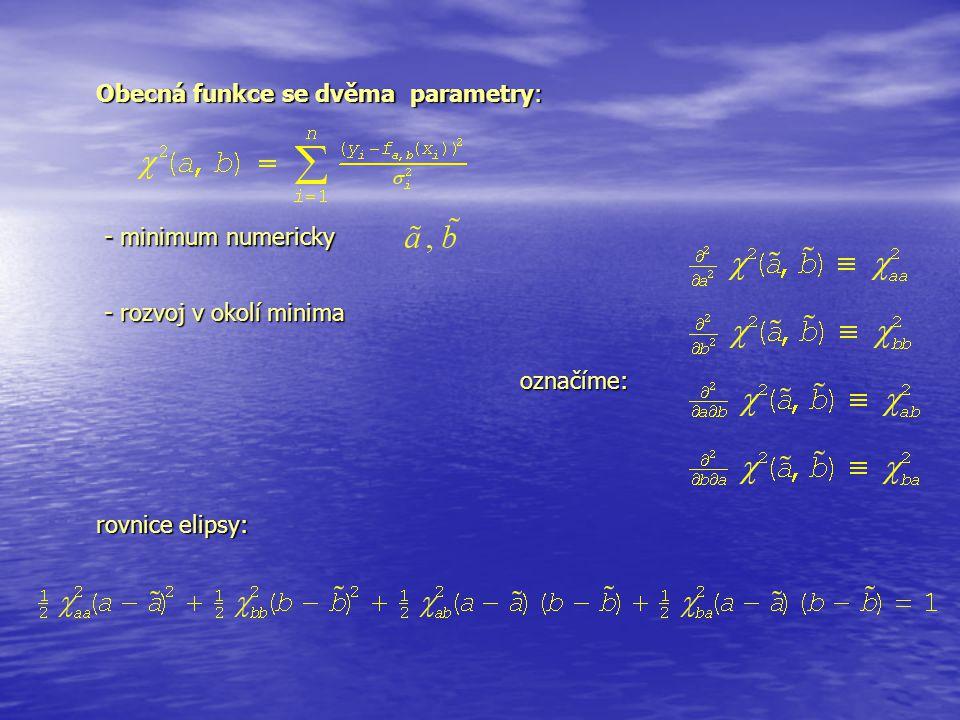 Obecná funkce se dvěma parametry: - minimum numericky - rozvoj v okolí minima označíme: rovnice elipsy: