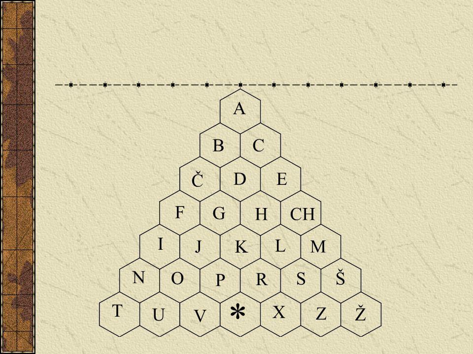 Š Š Počet prvků alkalických kovů je … šest pyramida