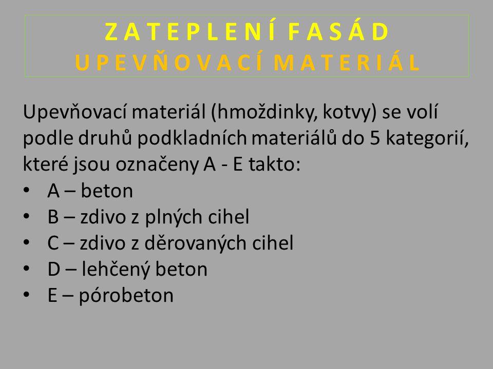 Z A T E P L E N Í F A S Á D U P E V Ň O V A C Í M A T E R I Á L Upevňovací materiál (hmoždinky, kotvy) se volí podle druhů podkladních materiálů do 5 kategorií, které jsou označeny A - E takto: A – beton B – zdivo z plných cihel C – zdivo z děrovaných cihel D – lehčený beton E – pórobeton