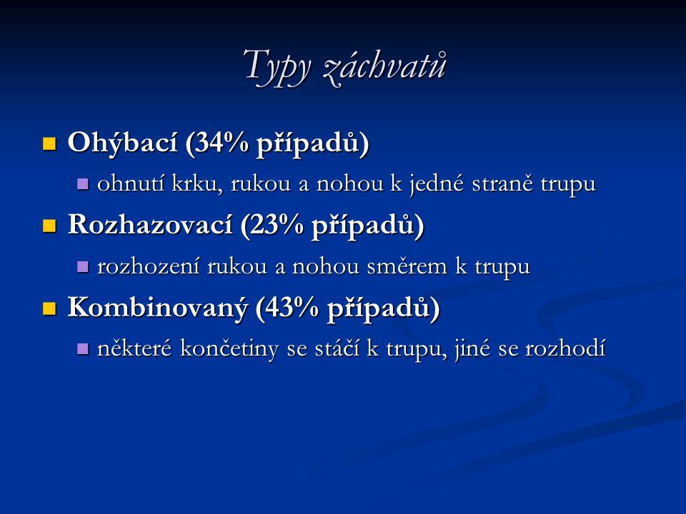 Typy záchvatů Ohýbací (34% případů) Ohýbací (34% případů) ohnutí krku, rukou a nohou k jedné straně trupu ohnutí krku, rukou a nohou k jedné straně tr
