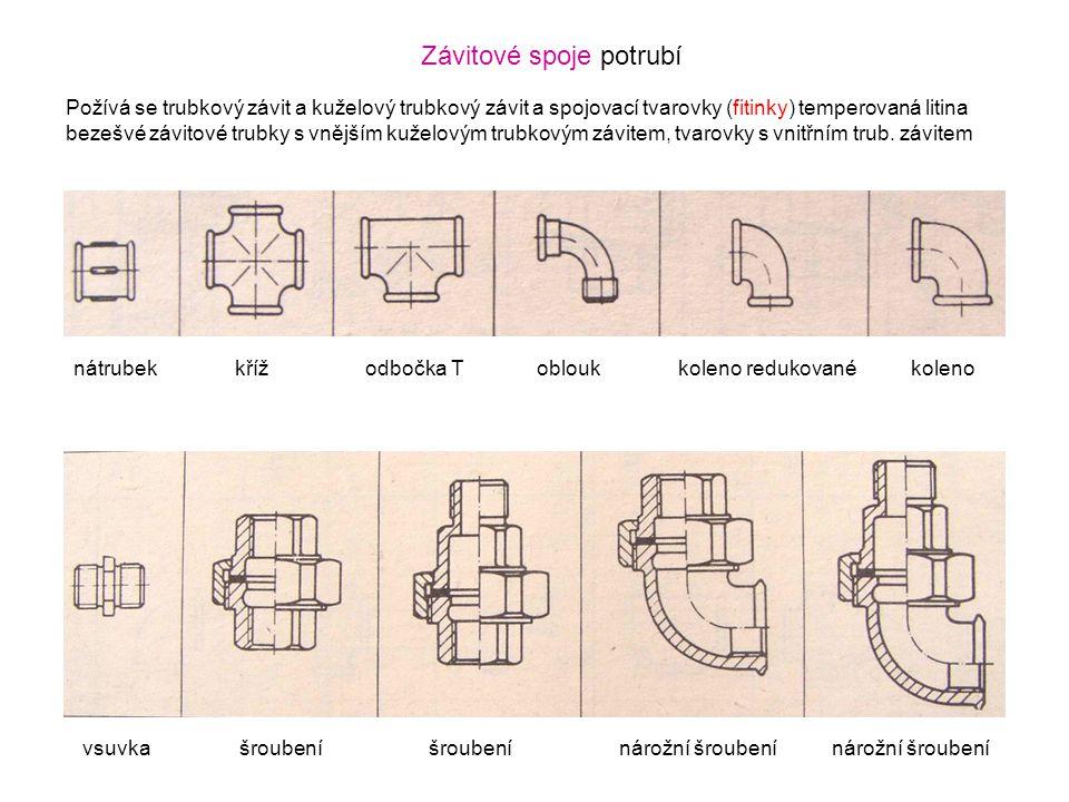 Závitové spoje potrubí Požívá se trubkový závit a kuželový trubkový závit a spojovací tvarovky (fitinky) temperovaná litina bezešvé závitové trubky s