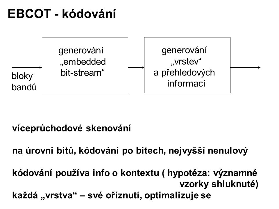 """EBCOT - kódování víceprůchodové skenování na úrovni bitů, kódování po bitech, nejvyšší nenulový kódování používa info o kontextu ( hypotéza: významné vzorky shluknuté) každá """"vrstva – své oříznutí, optimalizuje se bloky bandů generování """"embedded bit-stream generování """"vrstev a přehledových informací"""