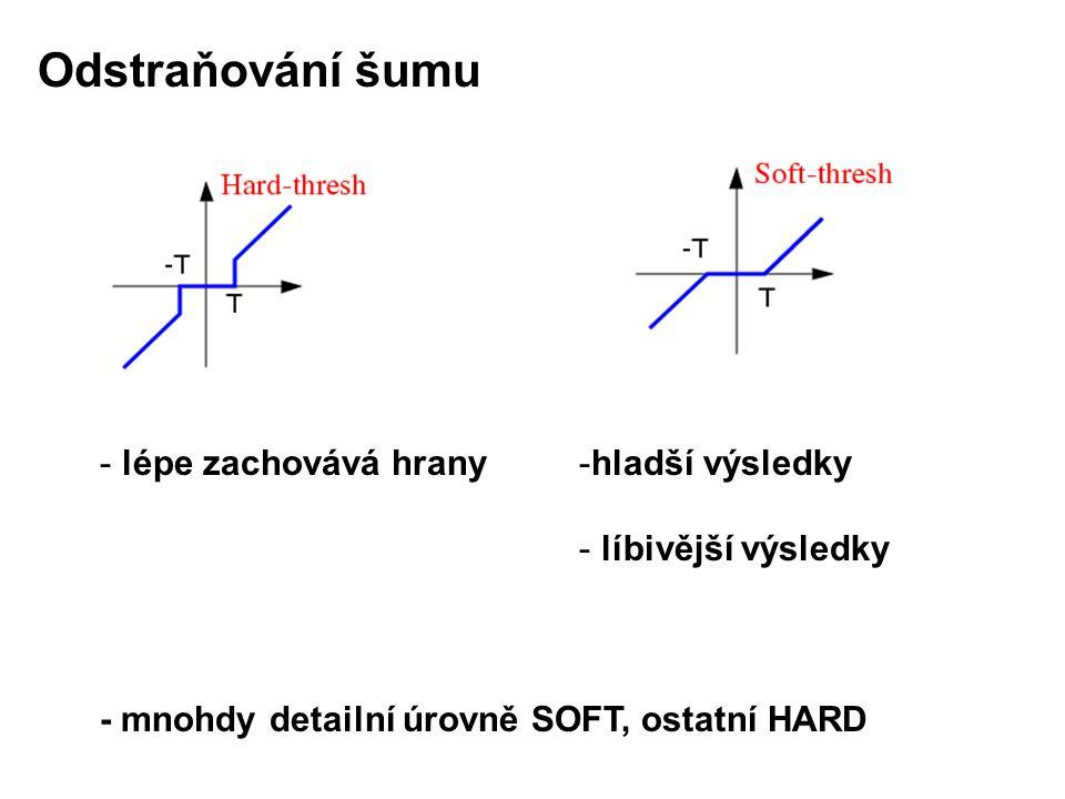 -hladší výsledky - líbivější výsledky - lépe zachovává hrany - mnohdy detailní úrovně SOFT, ostatní HARD