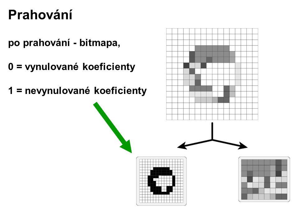Prahování po prahování - bitmapa, 0 = vynulované koeficienty 1 = nevynulované koeficienty