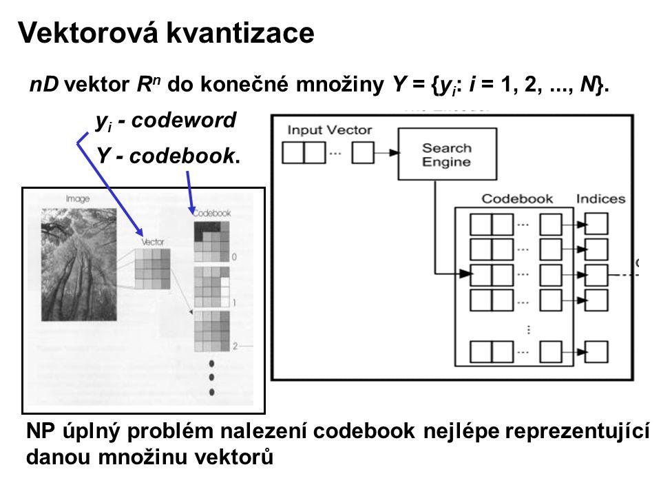 nD vektor R n do konečné množiny Y = {y i : i = 1, 2,..., N}.