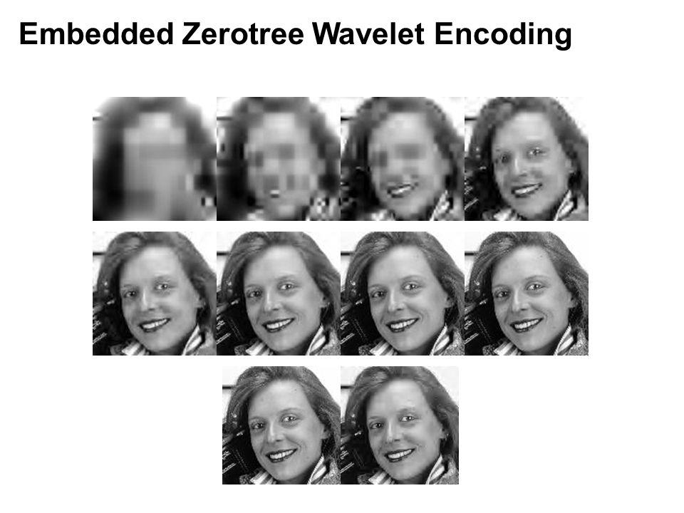 Embedded Zerotree Wavelet Encoding