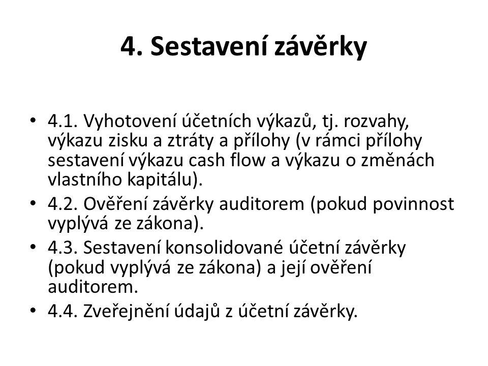 4.Sestavení závěrky 4.1. Vyhotovení účetních výkazů, tj.