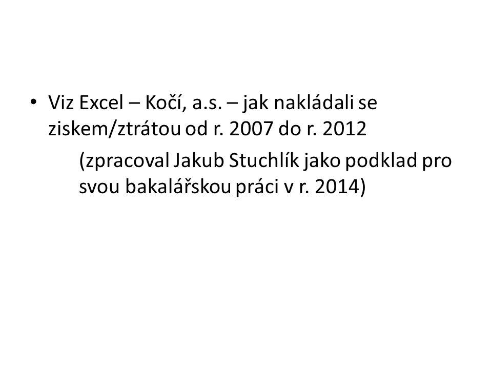 Viz Excel – Kočí, a.s.– jak nakládali se ziskem/ztrátou od r.