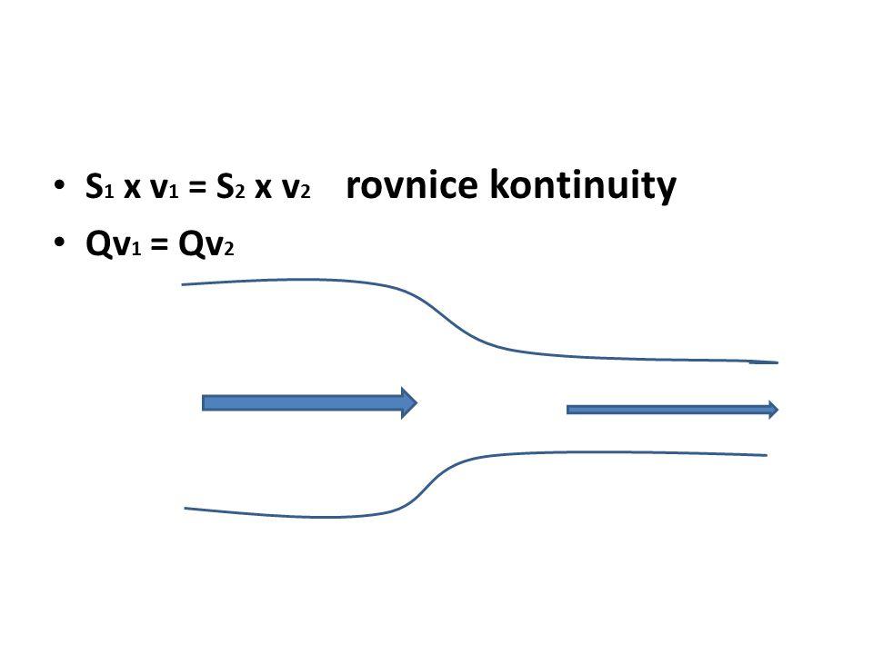 S 1 x v 1 = S 2 x v 2 rovnice kontinuity Qv 1 = Qv 2