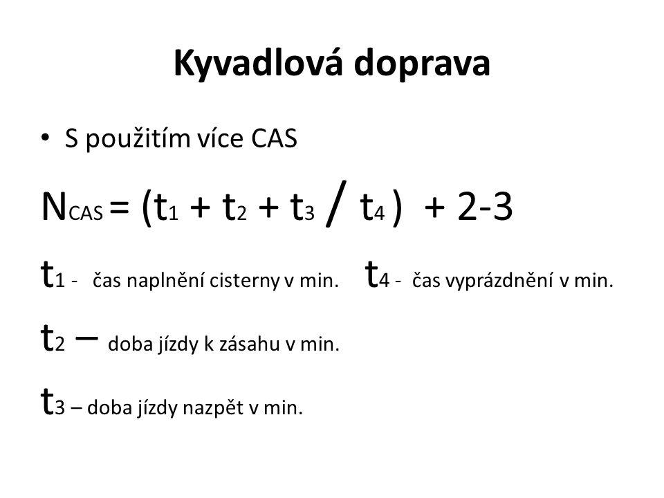 Kyvadlová doprava S použitím více CAS N CAS = (t 1 + t 2 + t 3 / t 4 ) + 2-3 t 1 - čas naplnění cisterny v min. t 4 - čas vyprázdnění v min. t 2 – dob