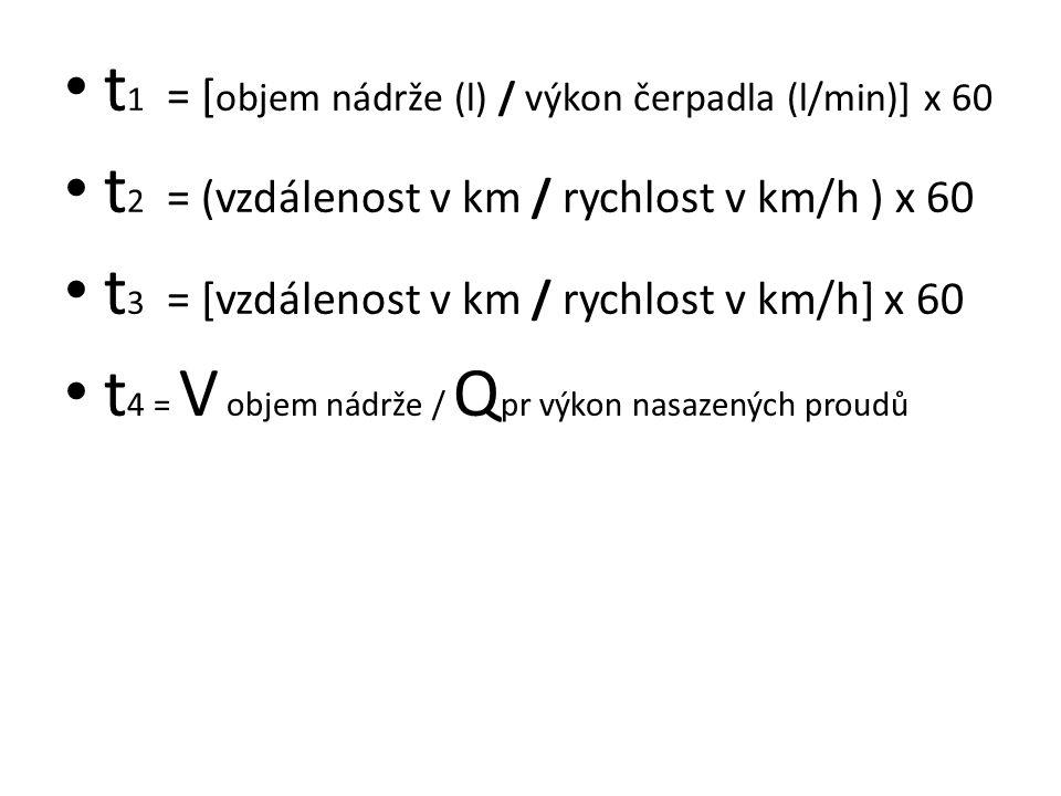 t 1 = [ objem nádrže (l) / výkon čerpadla (l/min)] x 60 t 2 = (vzdálenost v km / rychlost v km/h ) x 60 t 3 = [vzdálenost v km / rychlost v km/h] x 60 t 4 = V objem nádrže / Q pr výkon nasazených proudů