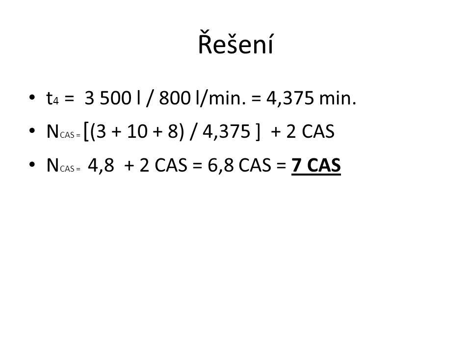 Řešení t 4 = 3 500 l / 800 l/min. = 4,375 min. N CAS = [ (3 + 10 + 8) / 4,375 ] + 2 CAS N CAS = 4,8 + 2 CAS = 6,8 CAS = 7 CAS
