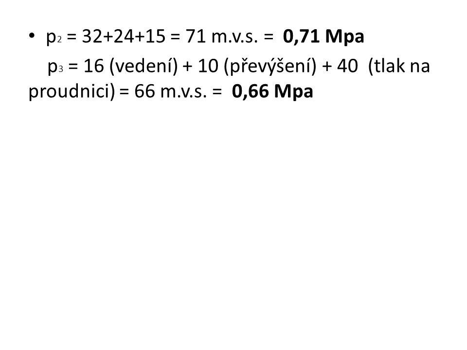 p 2 = 32+24+15 = 71 m.v.s. = 0,71 Mpa p 3 = 16 (vedení) + 10 (převýšení) + 40 (tlak na proudnici) = 66 m.v.s. = 0,66 Mpa