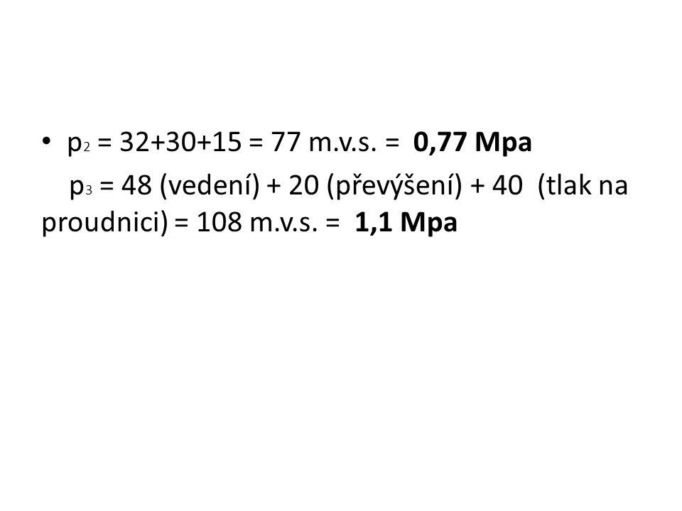 p 2 = 32+30+15 = 77 m.v.s. = 0,77 Mpa p 3 = 48 (vedení) + 20 (převýšení) + 40 (tlak na proudnici) = 108 m.v.s. = 1,1 Mpa