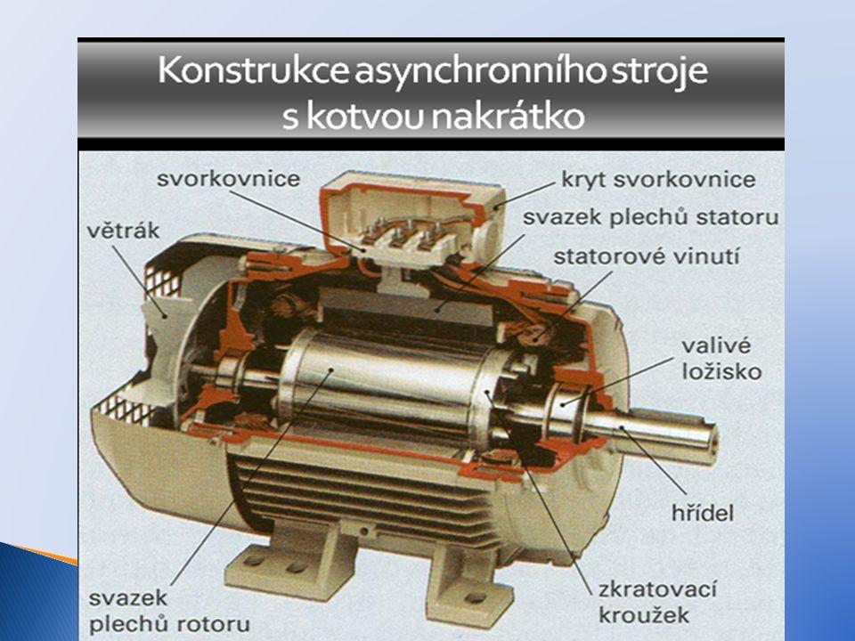 Motor s kotvou nakrátko má rotorové vinutí zhotovené z tyčí, které jsou na obou koncích nakrátko spojeny vodivými kruhy.