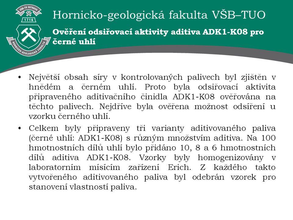 Hornicko-geologická fakulta VŠB–TUO Ověření odsiřovací aktivity aditiva ADK1-K08 pro černé uhlí Největší obsah síry v kontrolovaných palivech byl zjiš