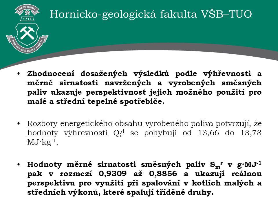 Hornicko-geologická fakulta VŠB–TUO Zhodnocení dosažených výsledků podle výhřevnosti a měrné sirnatosti navržených a vyrobených směsných paliv ukazuje