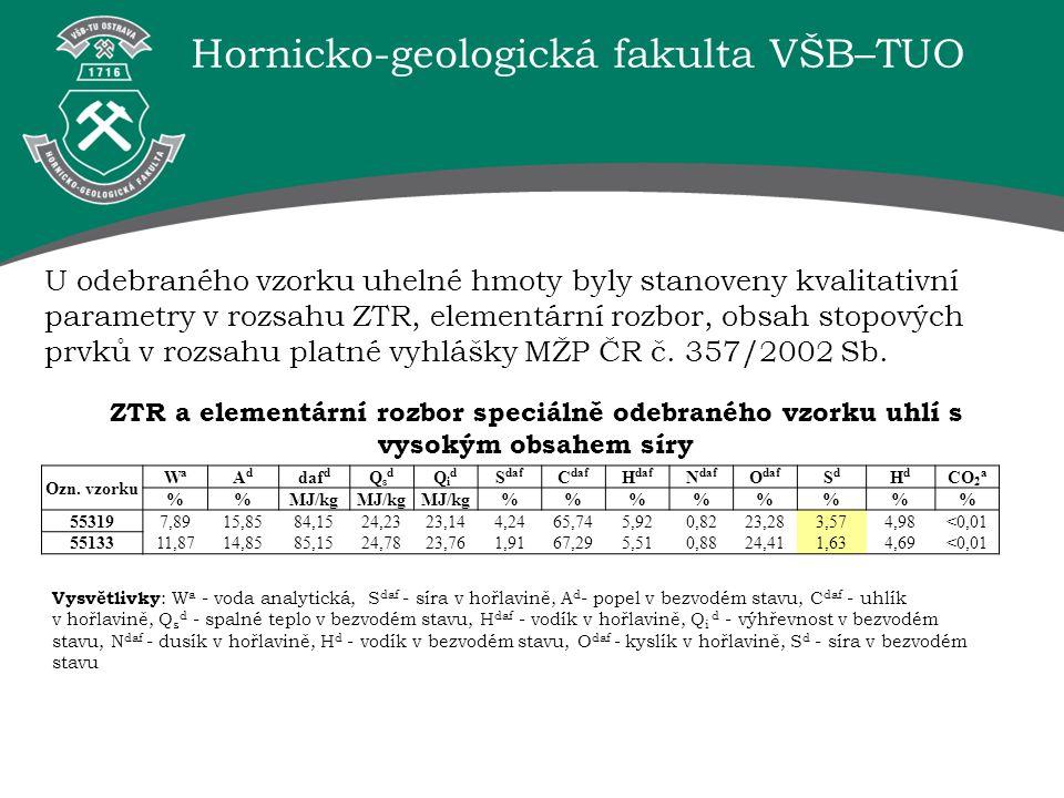 Hornicko-geologická fakulta VŠB–TUO Ozn. vzorku WaWa AdAd daf d QsdQsd QidQid S daf C daf H daf N daf O daf SdSd HdHd CO 2 a %MJ/kg %%%% 553197,8915,8