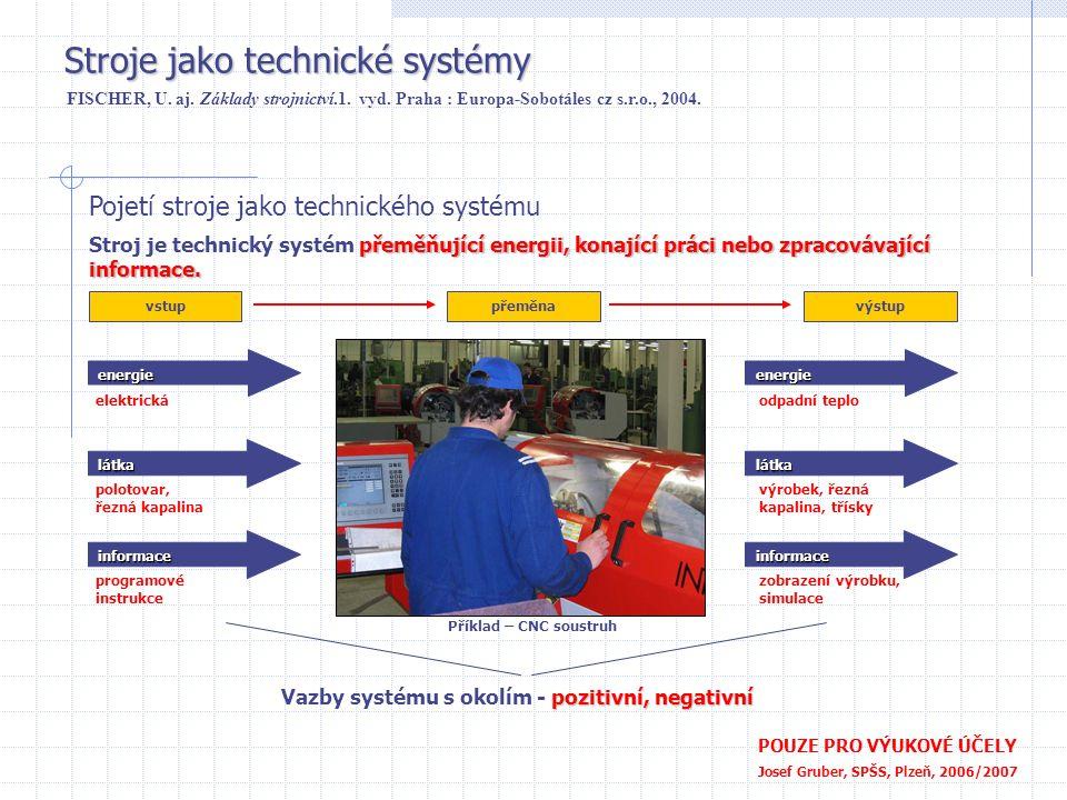 Stroje jako technické systémy POUZE PRO VÝUKOVÉ ÚČELY Josef Gruber, SPŠS, Plzeň, 2006/2007 Pojetí stroje jako technického systému FISCHER, U. aj. Zákl