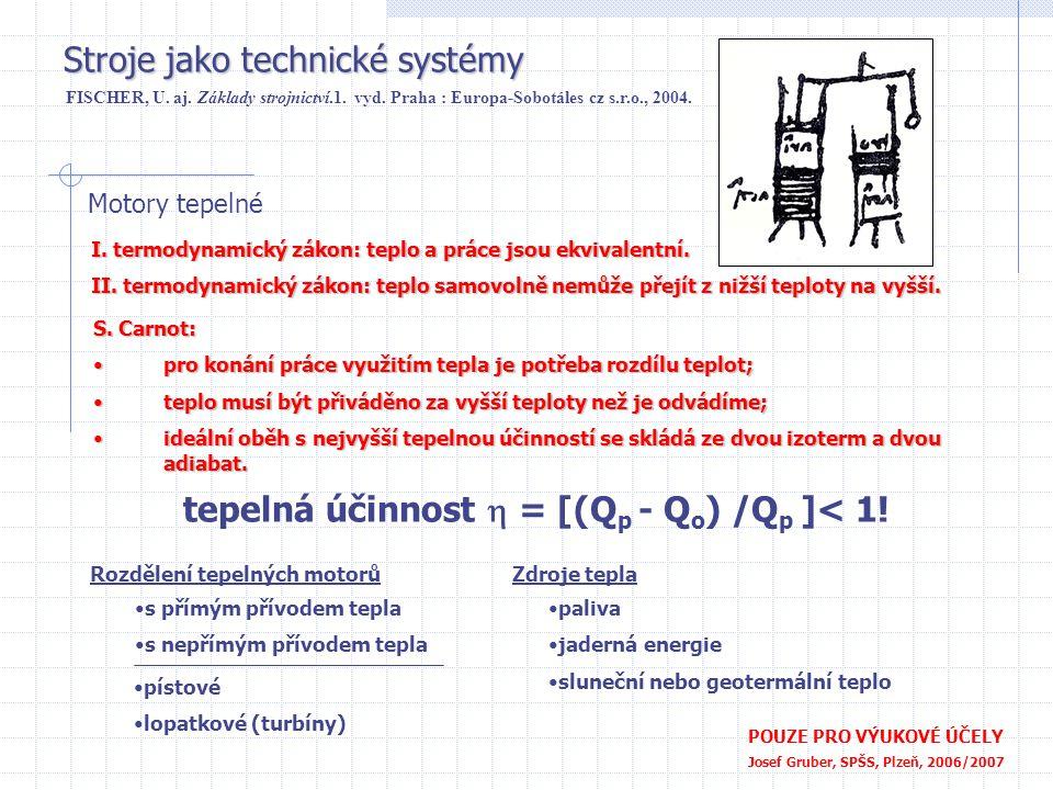Stroje jako technické systémy POUZE PRO VÝUKOVÉ ÚČELY Josef Gruber, SPŠS, Plzeň, 2006/2007 Motory tepelné FISCHER, U. aj. Základy strojnictví.1. vyd.