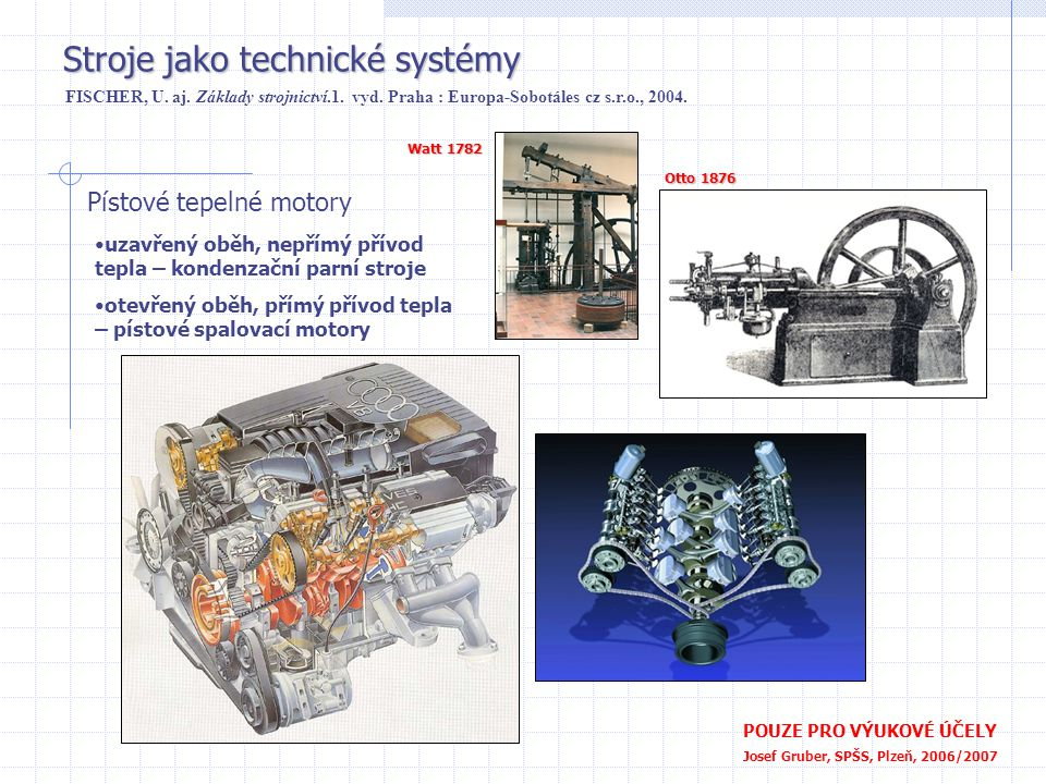 Stroje jako technické systémy POUZE PRO VÝUKOVÉ ÚČELY Josef Gruber, SPŠS, Plzeň, 2006/2007 Pístové tepelné motory FISCHER, U. aj. Základy strojnictví.