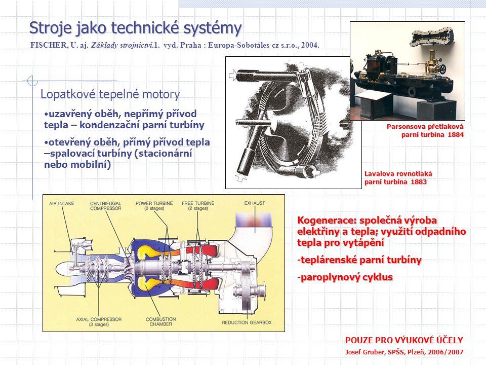 Stroje jako technické systémy POUZE PRO VÝUKOVÉ ÚČELY Josef Gruber, SPŠS, Plzeň, 2006/2007 Lopatkové tepelné motory FISCHER, U. aj. Základy strojnictv
