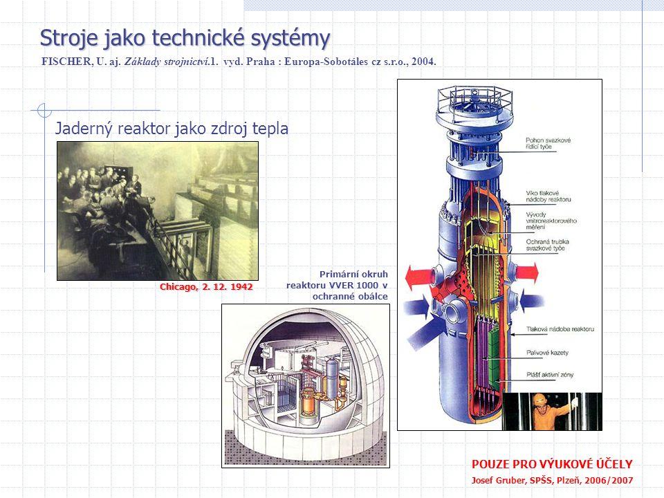 Stroje jako technické systémy POUZE PRO VÝUKOVÉ ÚČELY Josef Gruber, SPŠS, Plzeň, 2006/2007 Jaderný reaktor jako zdroj tepla FISCHER, U. aj. Základy st