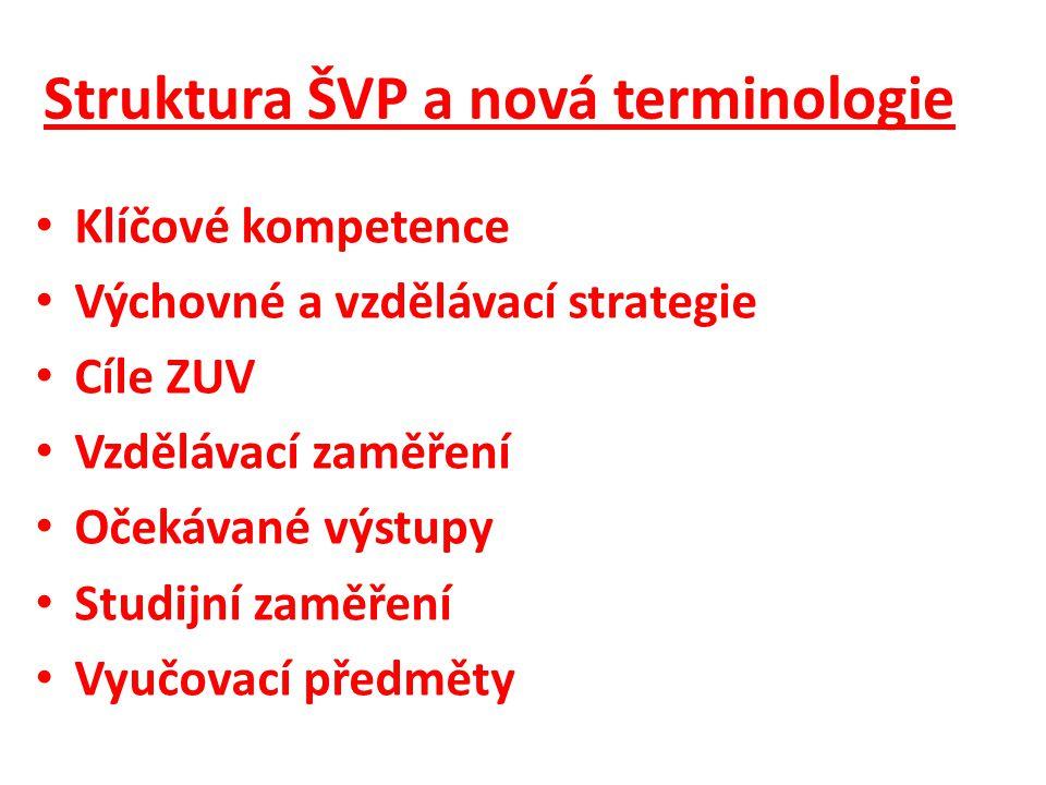 Struktura ŠVP a nová terminologie Klíčové kompetence Výchovné a vzdělávací strategie Cíle ZUV Vzdělávací zaměření Očekávané výstupy Studijní zaměření