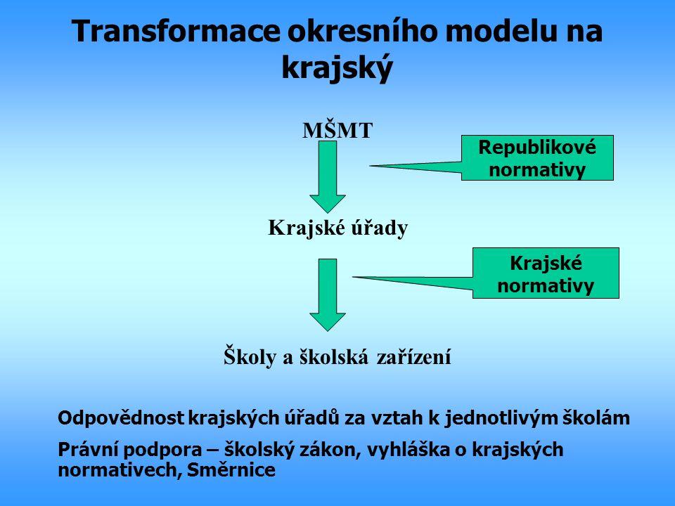 Transformace okresního modelu na krajský MŠMT Krajské úřady Školy a školská zařízení Republikové normativy Krajské normativy Odpovědnost krajských úřa