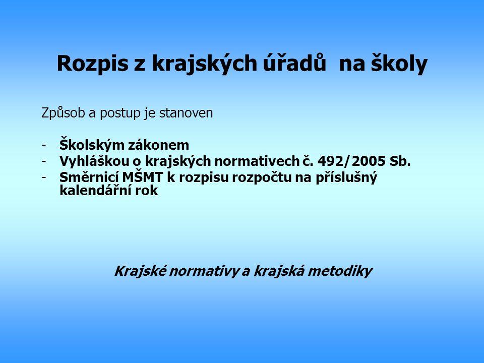 Způsob a postup je stanoven -Školským zákonem -Vyhláškou o krajských normativech č. 492/2005 Sb. -Směrnicí MŠMT k rozpisu rozpočtu na příslušný kalend
