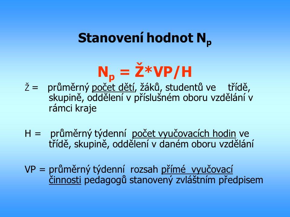 Stanovení hodnot N p N p = Ž*VP/H Ž = průměrný počet dětí, žáků, studentů ve třídě, skupině, oddělení v příslušném oboru vzdělání v rámci kraje H = pr