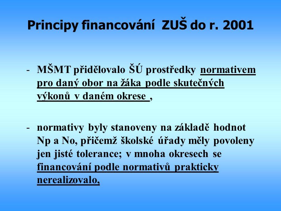 Principy financování ZUŠ do r. 2001 -MŠMT přidělovalo ŠÚ prostředky normativem pro daný obor na žáka podle skutečných výkonů v daném okrese, -normativ